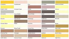 Wall Paint Chart Repainting Services Singapore Experienced Painter