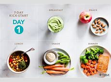 Meal Plan for Weight Loss: A 7 Day Kickstart