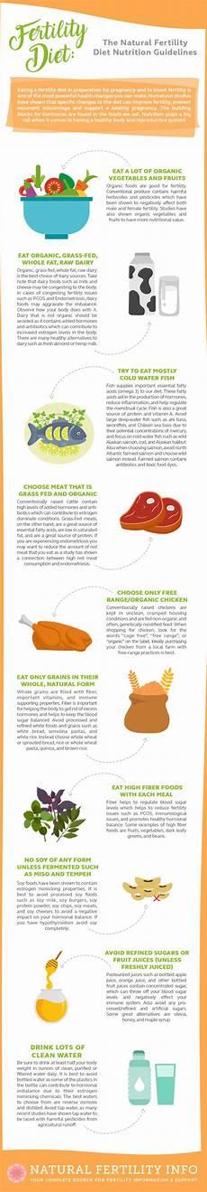 fertility diet the fertility diet nutrition