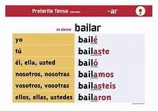 Spanish Preterite Verb Chart Spanish Preterite Tense 20 Regular Verbs Conjugation