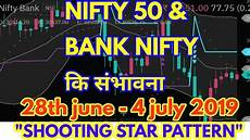 Nifty Option Premium Chart Bank Nifty Amp Nifty Tomorrow 28th June 2019 Daily Chart