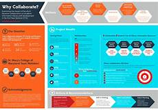 Academic Poster Template Powerpoint Updated Design To A Scientific Poster Looks Like An