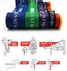 Pull Up Band Assistance Chart Pull Up Band 5 Green Tension Level High Exercise