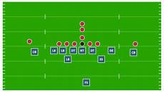 Football Defensive Chart Defensive Strategy Diagram 46 Defence