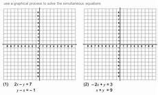 Graph Paper With Numbers Median Don Steward Mathematics Teaching Simultaneous