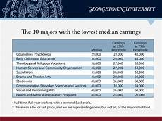 education major what s it worth the economic value of college majors