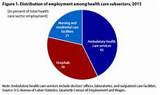 Hospital Workers An Assessment Of Occupational Injuries