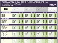 Wyndham Points Chart 2014 Dvc Grand Floridian Point Charts A Timeshare Broker Inc