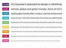 Eye Strength Chart Reading Glasses Test Strength Guide David Simchi Levi