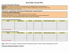 Job Transition Template 40 Transition Plan Templates Career Individual ᐅ