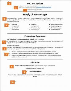 What A Good Resume Looks Like What An Excellent Cv Looks Like And Know The Reasons Why