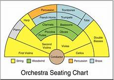 Orchestra Seating Chart Worksheet Clip Art Orchestra Seating Chart Color I Abcteach Com