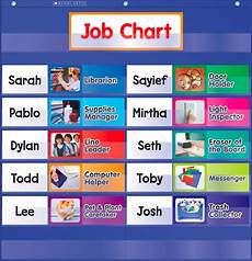 List Of Job Boards Jobs No Greater Call