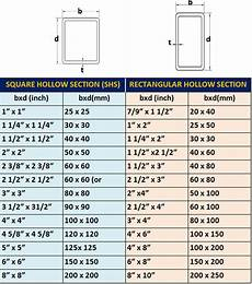 Glass Tubing Size Chart Low Price Galvanized Steel Square Tubing Suppliers And