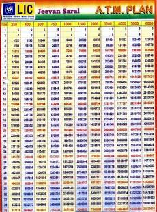 Lic Jeevan Saral Maturity Amount Chart शर म Lic Jeevan Saral