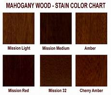 Mahogany Wood Stain Color Chart Stain Color Sample Kit Solid Wood Frames