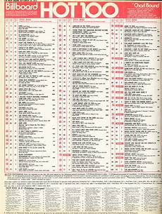 Billboard Yearly Music Charts Archive What S So Great About 1975 Stanford Live