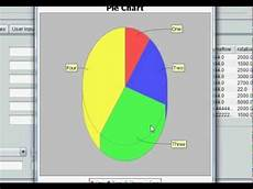 How To Make A Pie Chart In Java Java Prog 64 How To Add A Jfreechart 3d Pie Chart To A