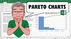 Create A Chart In Excel Create Pareto Charts In Excel 2016 Youtube