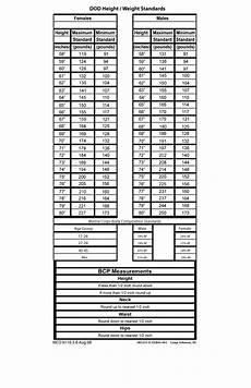 Navy Height Weight Chart 2016 Marine Weight Standards To Enlist Blog Dandk