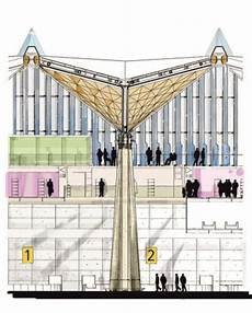 Climate Design St Petersburg St Petersburg S Pulkovo Airport By Grimshaw Architects