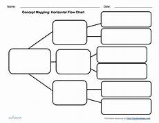 Flow Chart Graphic Organizer Printable Printable Flow Charts Template Business Psd Excel Word
