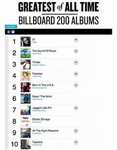 Billboard Classical Albums Chart 33 Best Billboard Mix Tapes And Playlists Images On