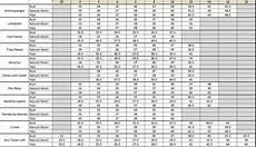 Boden Kids Size Chart 2 4 6 8 I Certainly Don T Appreciate Lorispeak