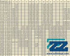 Surface Area Of Pipe Chart 90 Degree Elbow Weight Calculation Formula And Chart
