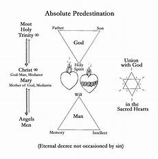 Providence St Mary My Chart Angel Of God My Guardian Dear Absolute Primacy Of