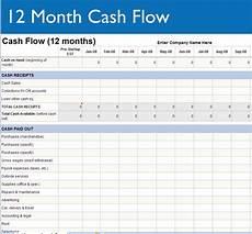Template For Cash Flow Cash Flow Statement Funding Gates Blog