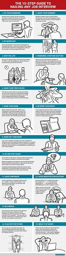 Any Job Guide To Nailing Any Job Interview Business Insider