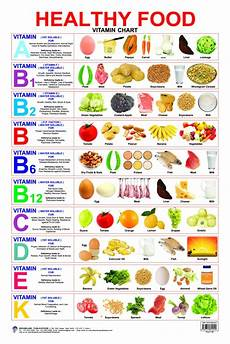 Vitamin C In Vegetables Chart Healthy Food Vitamin Chart Buy Healthy Food Vitamin