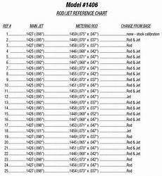 Edelbrock 1405 Jet Chart Edelbrock Carb 1406 Calibration Amp Reference Chart Gm