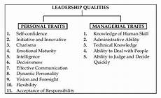 Qualities Of A Good Leader Essay Qualities Of Leadership Google Search Leadership