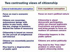 Civic Activities Definition Quotes On Civic Responsibility Quotesgram