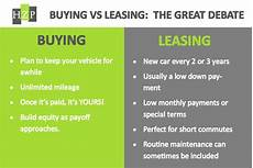 Cars Buy Or Lease Benefits Of Car Leasing Should You Lease Or Buy A Car