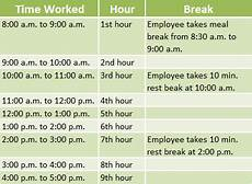 California Meal Break Law Chart When Do Employers Have To Offer Meal And Rest Breaks