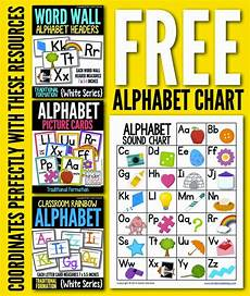 Alphabet And Number Wall Charts Free Alphabet Chart For Students