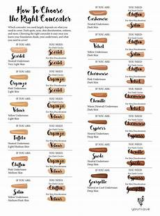 Younique Foundation Chart Younique Cosmetics Younique