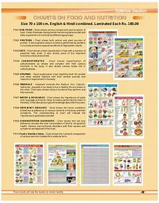 Famous Catalog Size Chart Science Catalog Scientific Instrument School Science Lab