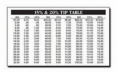Hair Stylist Tip Chart Printable Tip Chart Card Financial Literacy Chart
