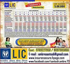Lic Plan Chart In Hindi Children Money Back Plan Lic Of India ज दग क स थ भ