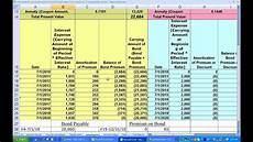 Amortization Of Bond Premiums Accounting For Amortization Of Bond Discounts And Premiums