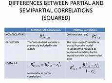 Partial And Semipartial Correlation Venn Diagram Ppt Lesson 4 2 Multiple Linear Regression Semipartial