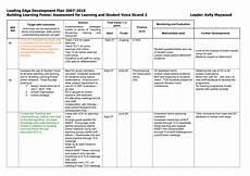 School Development Plan Secondary School Development Plan Template 2007 2010