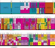 Frequency Allocation Chart 2018 Australian Radio Frequency Spectrum Plan