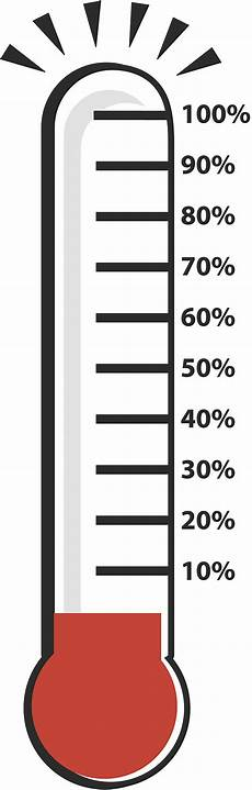 Fundraising Goal Thermometers Goal Thermometer Template Free Download On Clipartmag