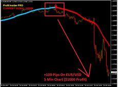 Profit Insider PRO Forex Indicator   Best Forex Signals