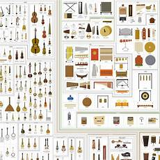 Pop Chart Lab Musical Instruments Poster